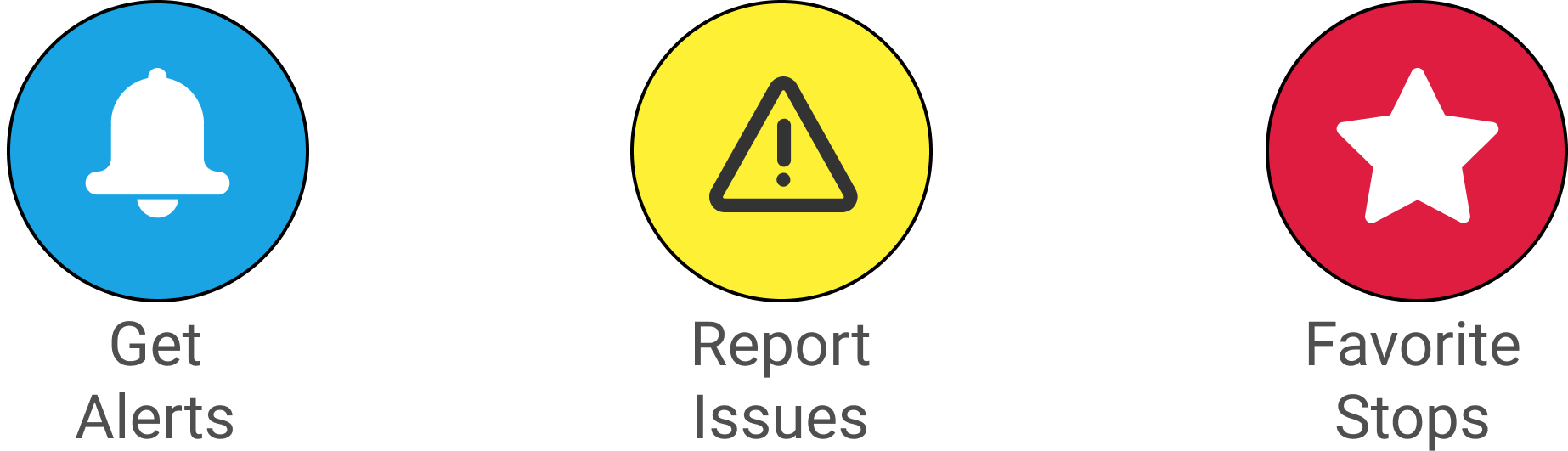 Features - Get Alerts, Report Issues, and Favorite Stops